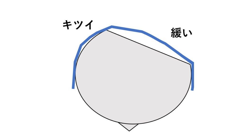 ヘルメット断面図